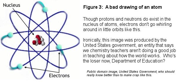 Protons neutrons and electrons – Protons Neutrons and Electrons Worksheet