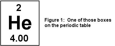 Isotopes and atomic mass the cavalcade o chemistry fig1atomicmass urtaz Image collections