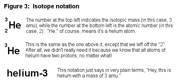 Isotopes and atomic mass – Isotopic Notation Worksheet