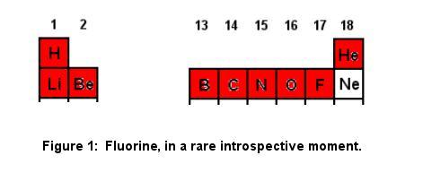 Fig1Fluorine