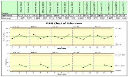 fig1charts
