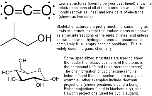 Drawing Simple Lewis Structures The Cavalcade O Chemistry