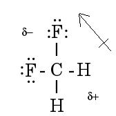 12-differentmethylenefluoridearrow