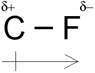 3-bondpolaritynotation