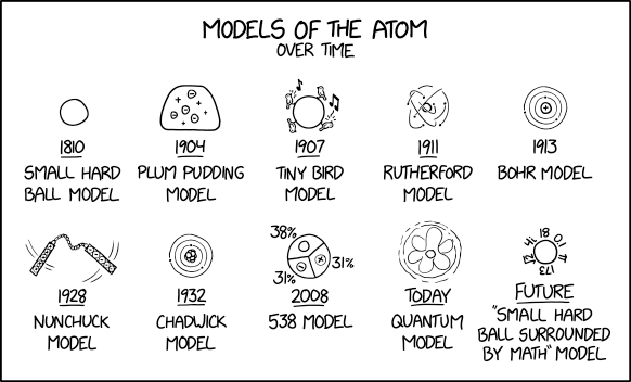 models_of_the_atom