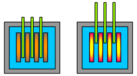 Control_rods_schematic.svg