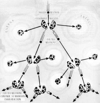 Fissiondiagram