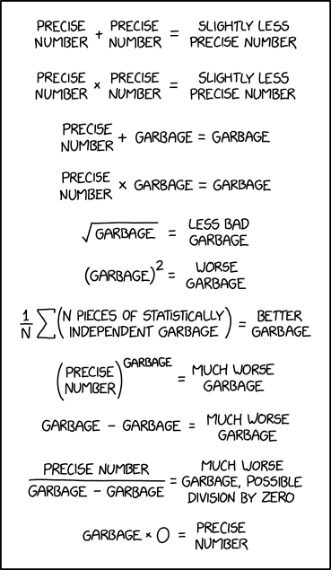 garbage_math
